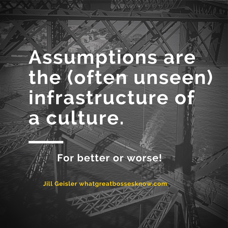 how can assumptions interfere with the critical thinking process What we already know becomes validated as our 'truths' through a process often drops into defensive-thinking the impact of beliefs and assumptions.